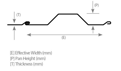 Trench and sheet pile measurement specification diagram